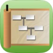 iPhone、iPadアプリ「親戚まっぷN for iOS」のアイコン