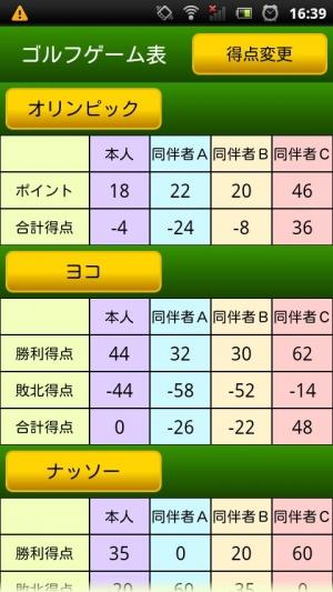 Androidアプリ「最強ゴルフスコアアプリ」のスクリーンショット 5枚目