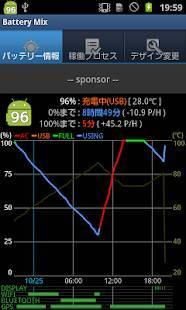 Androidアプリ「Battery Mix (バッテリーミックス)」のスクリーンショット 1枚目