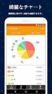 Androidアプリ「らくな家計簿 (+パソコン)」のスクリーンショット 4枚目