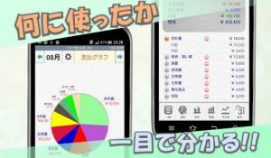 Androidアプリ「かんたん家計簿」のスクリーンショット 3枚目
