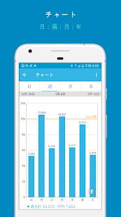 Androidアプリ「歩数計 - Accupedo」のスクリーンショット 4枚目