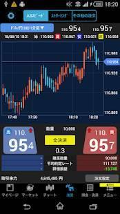 Androidアプリ「iSPEED FX - 楽天証券のFXアプリ」のスクリーンショット 1枚目