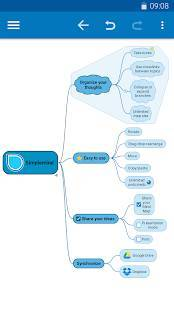 Androidアプリ「SimpleMind Pro - Intuitive Mind Mapping」のスクリーンショット 2枚目