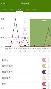 Androidアプリ「生理カレンダー・デラックス」のスクリーンショット 4枚目