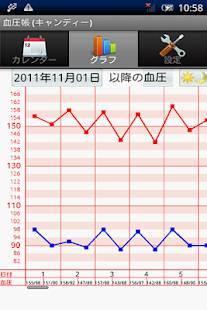 Androidアプリ「血圧帳」のスクリーンショット 2枚目