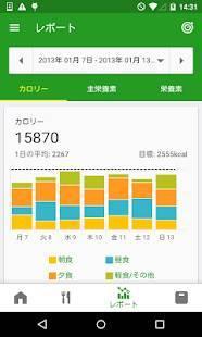 Androidアプリ「FatSecretのカロリーカウンター」のスクリーンショット 4枚目