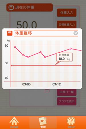 Androidアプリ「みんなの家庭の医学 ゴールデンタイムダイエット」のスクリーンショット 3枚目