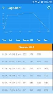 Androidアプリ「FlightAware 航空便追跡」のスクリーンショット 5枚目