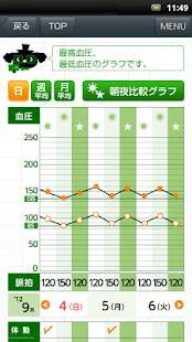 Androidアプリ「パナソニック スマート アプリ」のスクリーンショット 1枚目