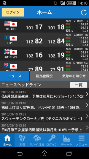 Androidアプリ「ネット銀行 Oh! FX」のスクリーンショット 1枚目