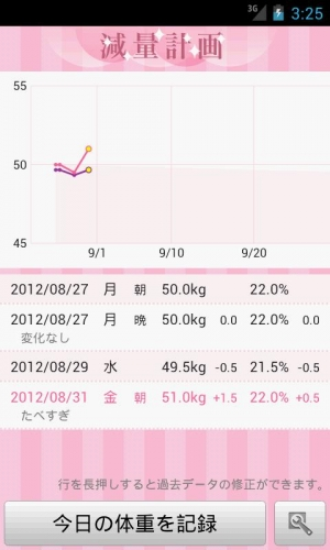 Androidアプリ「減量計画 for 乙女」のスクリーンショット 2枚目