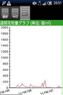 Androidアプリ「花粉ブラウザ」のスクリーンショット 3枚目