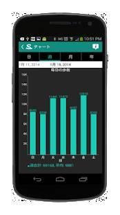 Androidアプリ「StepOn-Pro ステップ トラッカー歩数計」のスクリーンショット 4枚目