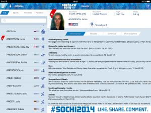 Androidアプリ「Sochi 2014 Results」のスクリーンショット 4枚目