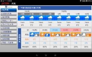 Androidアプリ「ウェザーニュース for J:COM」のスクリーンショット 1枚目