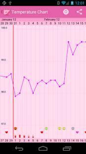 Androidアプリ「Menstrual Calendar Premium」のスクリーンショット 4枚目