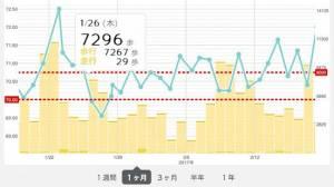 Androidアプリ「タニタの無料健康管理アプリ ヘルスプラネット」のスクリーンショット 4枚目