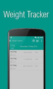 Androidアプリ「Diet Assistant Pro-Weight Loss」のスクリーンショット 3枚目