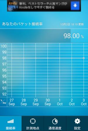 Androidアプリ「電波つながりチェッカー」のスクリーンショット 3枚目