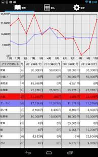 Androidアプリ「すぐ家計簿」のスクリーンショット 4枚目