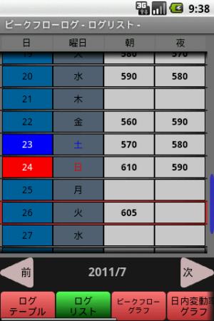 Androidアプリ「ピークフローログ」のスクリーンショット 4枚目