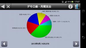 Androidアプリ「Visual Budget」のスクリーンショット 3枚目