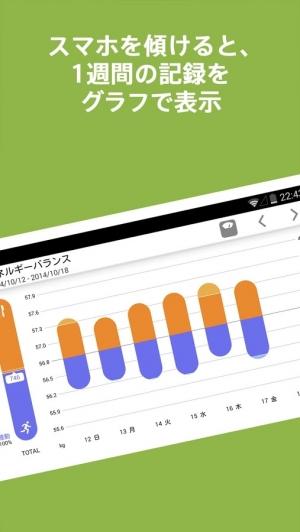 Androidアプリ「健康プロモ」のスクリーンショット 3枚目