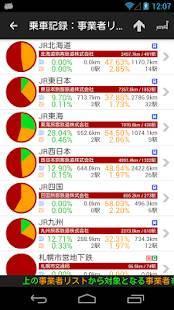 Androidアプリ「レールチャレンジ」のスクリーンショット 5枚目