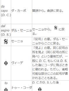 Androidアプリ「音楽辞典」のスクリーンショット 5枚目