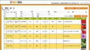 Androidアプリ「畑らく日記」のスクリーンショット 4枚目