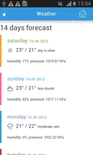 Androidアプリ「ミラノガイド、ホテル、天気、イベント、マップ、モニュメント」のスクリーンショット 5枚目