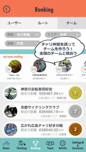 Androidアプリ「チャリトモ」のスクリーンショット 3枚目