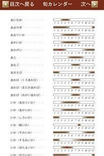Androidアプリ「すし手帳」のスクリーンショット 4枚目