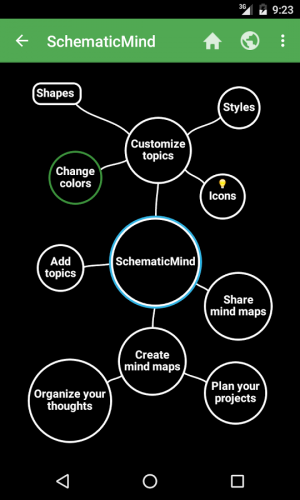 Androidアプリ「SchematicMind Free mind map」のスクリーンショット 2枚目