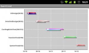 Androidアプリ「Ganttroid」のスクリーンショット 2枚目