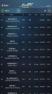 Androidアプリ「World Endurance Championship®」のスクリーンショット 4枚目