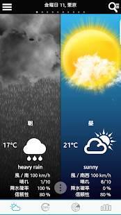 Androidアプリ「日本の天気」のスクリーンショット 1枚目
