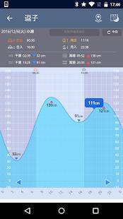 Androidアプリ「海釣図 ~釣りマップ&潮汐&風予報&波予報~」のスクリーンショット 2枚目