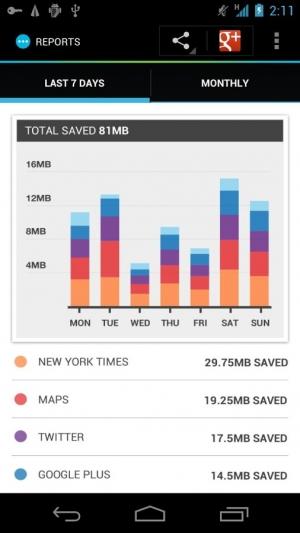 Androidアプリ「Onavo Extend | Data Savings」のスクリーンショット 2枚目