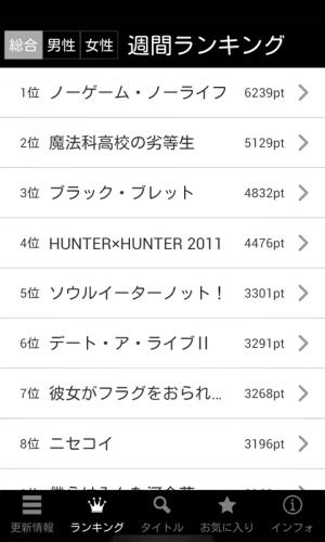 Androidアプリ「ポケアニ動画-アニメ動画まとめ-」のスクリーンショット 2枚目