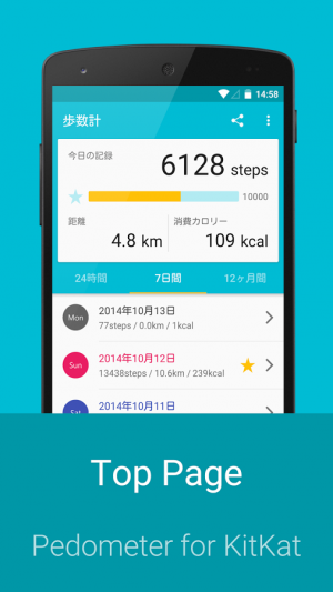 Androidアプリ「歩数計 for KitKat」のスクリーンショット 1枚目