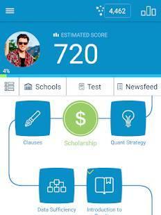 Androidアプリ「Ready4 GMAT (Prep4 GMAT)」のスクリーンショット 5枚目