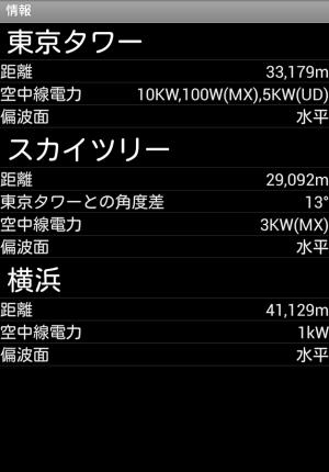Androidアプリ「地デジアンテナ調整(旧)」のスクリーンショット 3枚目