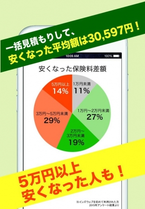 Androidアプリ「自動車保険は比較で安くなる!」のスクリーンショット 2枚目