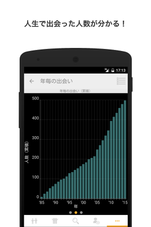 Androidアプリ「Meetbank 出会い記録アプリ」のスクリーンショット 2枚目