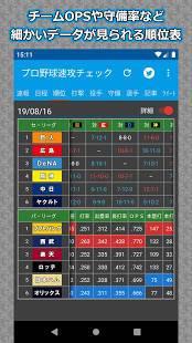 Androidアプリ「プロ野球速攻チェック」のスクリーンショット 4枚目