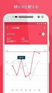 Androidアプリ「Moto Body」のスクリーンショット 4枚目