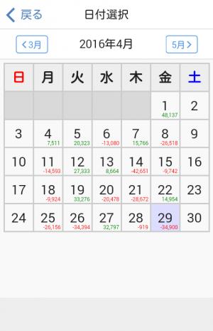 Androidアプリ「FX収支管理」のスクリーンショット 4枚目