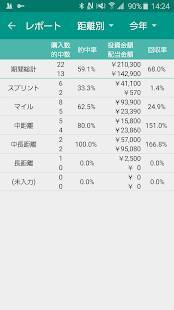 Androidアプリ「うまろぐ -競馬の収支管理アプリ-」のスクリーンショット 5枚目